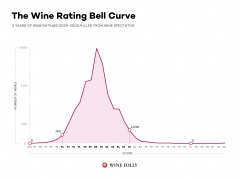 wine-ratings1